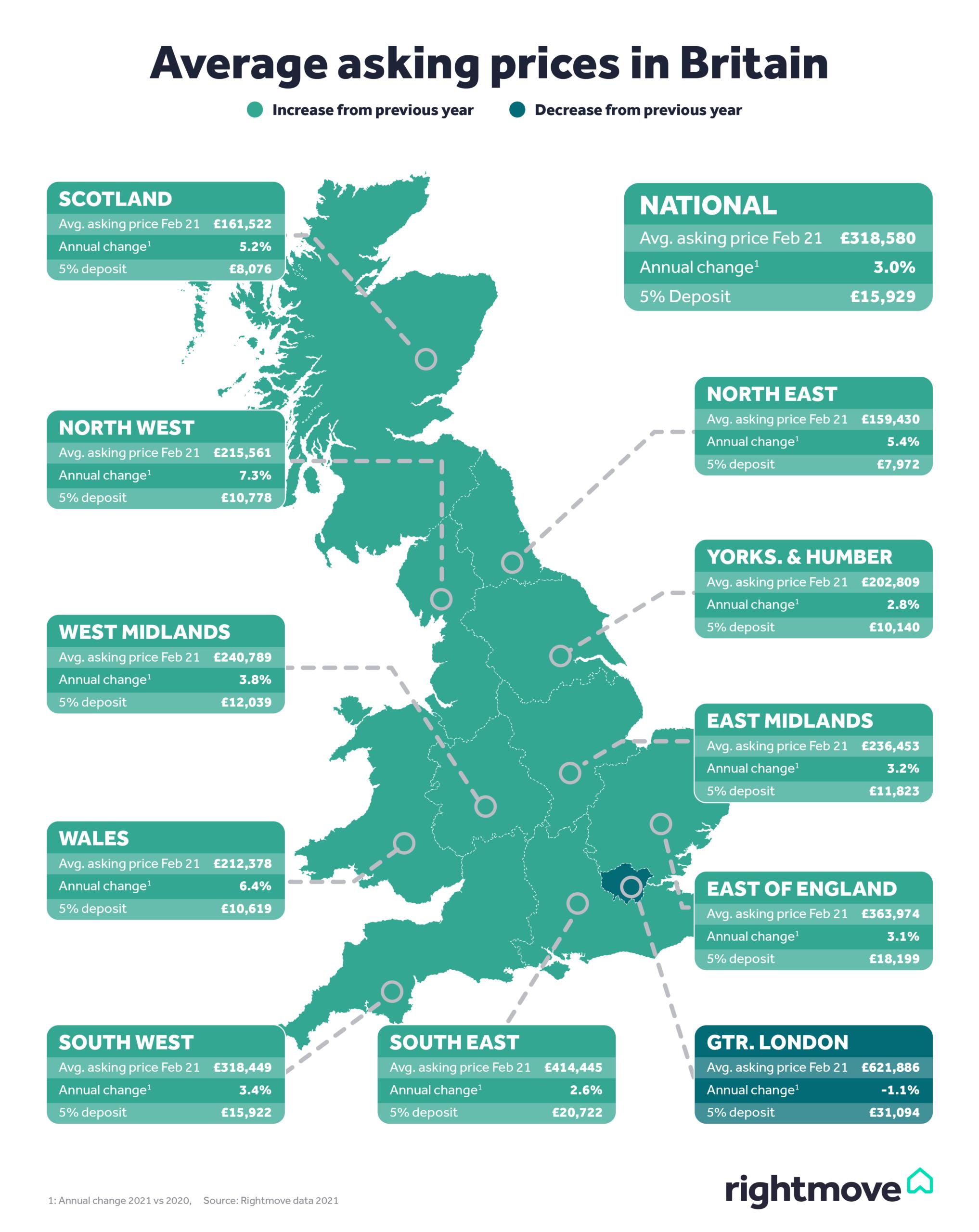 AVR_RegionalTrends_Map_03.21_300dpi-02-s
