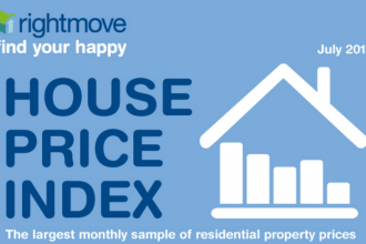Rightmove - July 2015 House Price Index