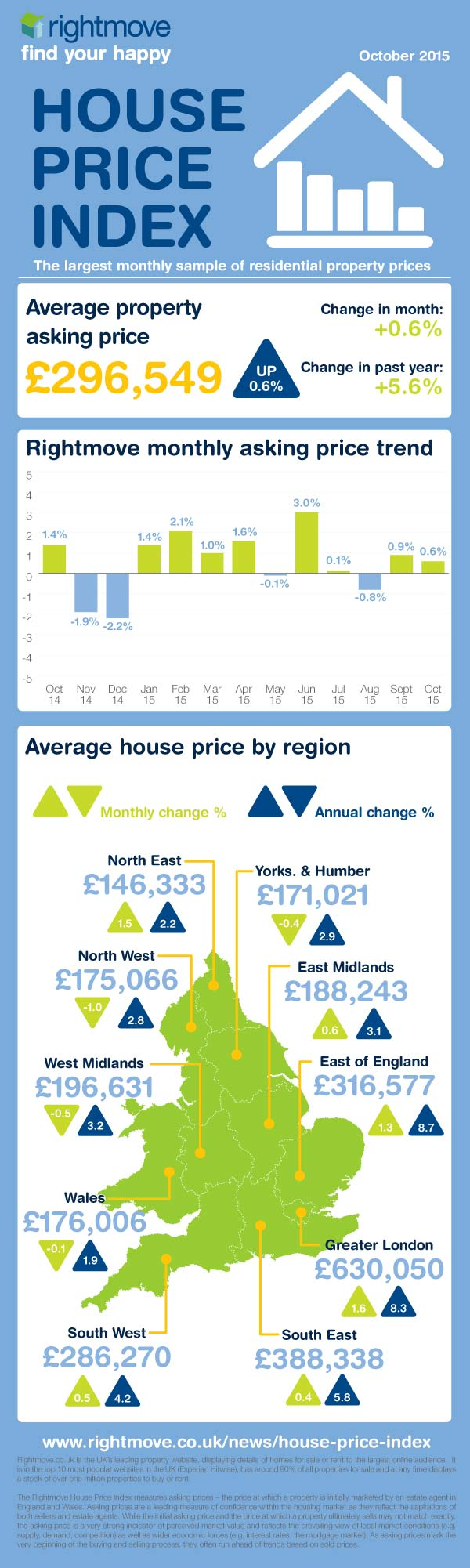 HPI_Infographic_Oct15