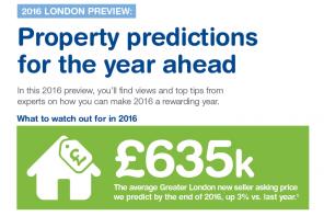 2016 preview London
