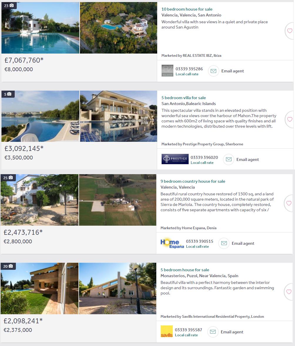 Summary rightmove overseas property